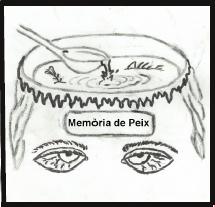 Mem�ria de Peix